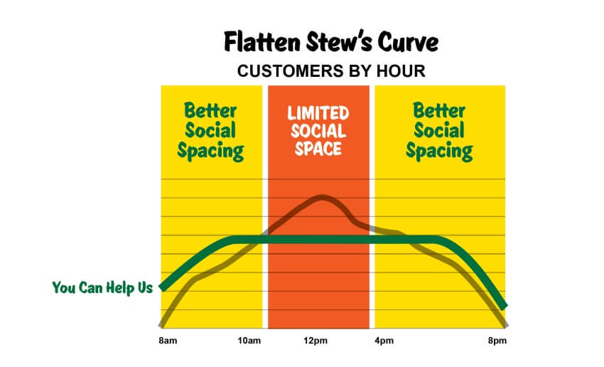 Flatten_Stews_Curve_by_Hour_850